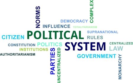 party system: A word cloud of political system related items
