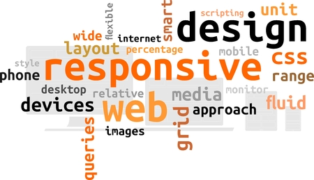 responsive web design: A word cloud of responsive web design related items