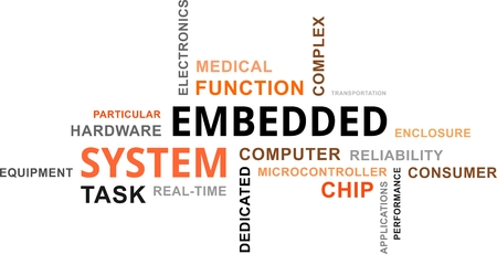 A word cloud of embedded system related items