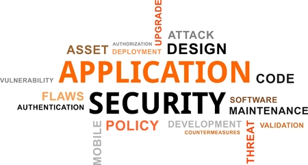 validation: A word cloud of application security related items