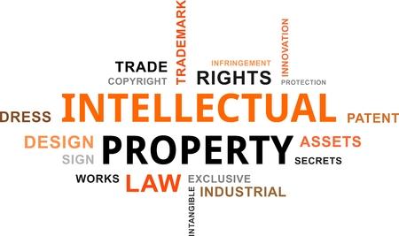 Eine Wortwolke des geistigen Eigentums Artikel Illustration