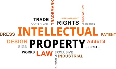 A word cloud of intellectual property related items