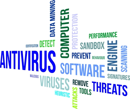 heuristics: A word cloud of antivirus related items