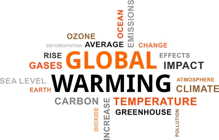 deforestation: A word cloud of global warming related items