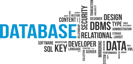 sql: A word cloud of database related items