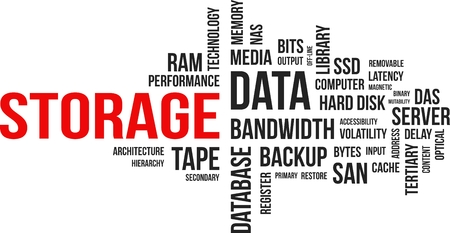 A word cloud of storage related items