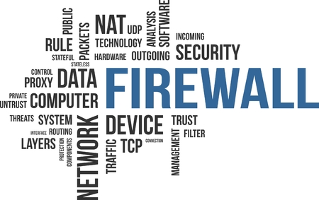 Een woordwolk van firewall gerelateerde items