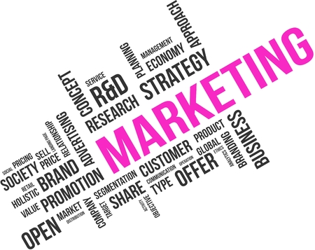 word cloud: A word cloud of marketing related items