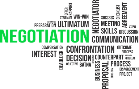 A word cloud of negotiation related items