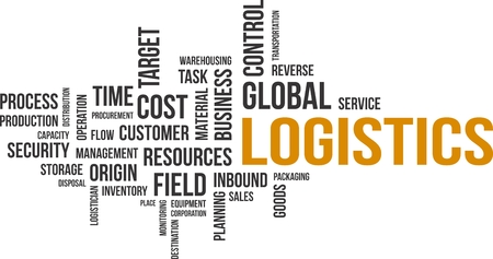 A word cloud of logistics related items