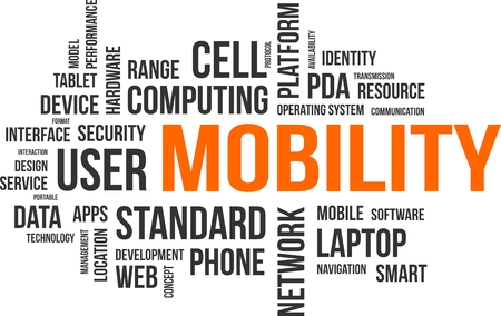 mobility: A word cloud of mobility related items