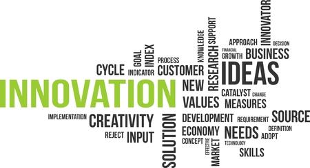 Eine Wortwolke der Innovation zugehörige Artikel Illustration