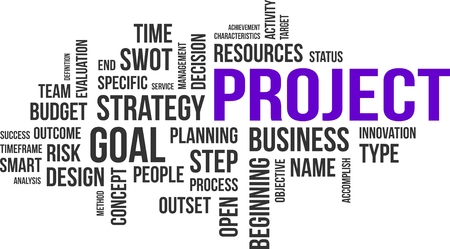 outset: A word cloud of project related items
