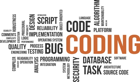 A word cloud of coding related items