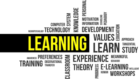 A word cloud of learning related items Vector