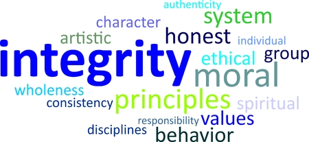 A word cloud of integrity related items