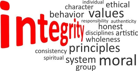 valores morales: Una nube de palabras de los elementos de integridad relacionados