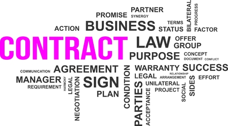 bilateral: A word cloud of contract related items