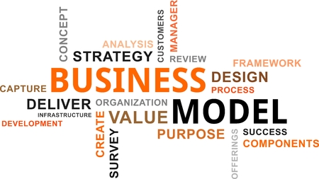 A word cloud of business model related items