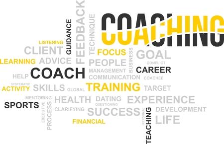 Een woord wolk van coaching gerelateerde items