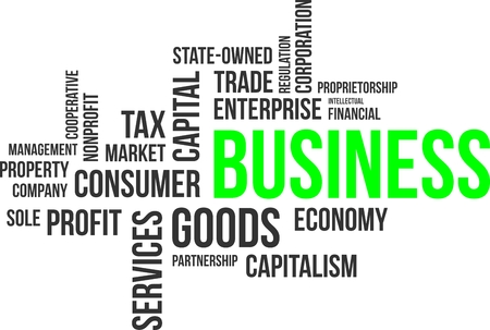 A word cloud of business related items