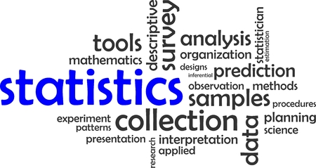 A word cloud of statistics related items