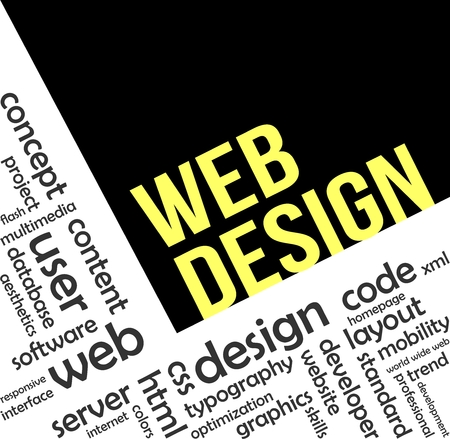 xhtml: A word clooud of web design related items
