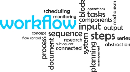 scheduling: A word cloud of workflow related items