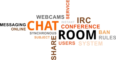 chat room: A word cloud of chat room related items