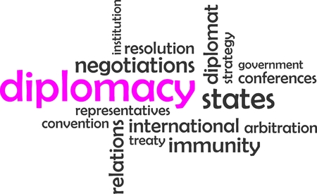 A word cloud of diplomacy related items