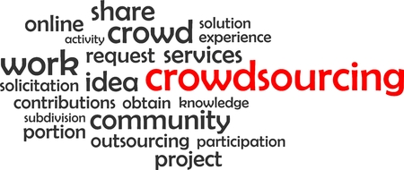 solicitation: A word cloud of crowdsourcing related items