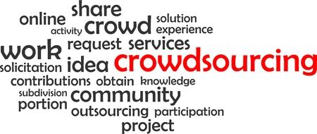 participacion: Una nube de palabras de crowdsourcing art�culos relacionados
