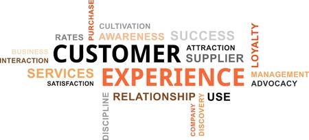 고객 경험 관련 항목의 단어 구름 일러스트