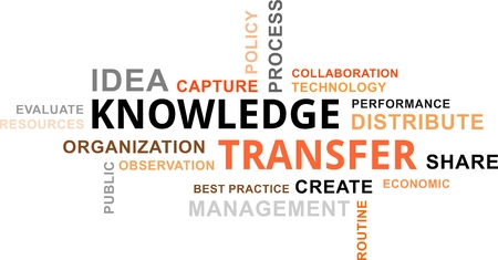 A word cloud of knowledge transfer related items