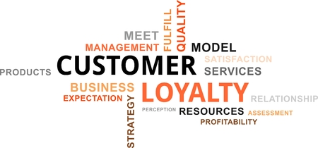 A word cloud of customer loyalty related items Vector