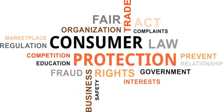 A word cloud of customer protection related items