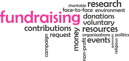 A word cloud of fundraising related items