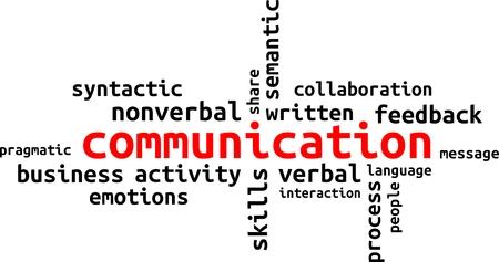 comunicacion no verbal: Una nube de palabras de elementos de comunicación relacionados Vectores