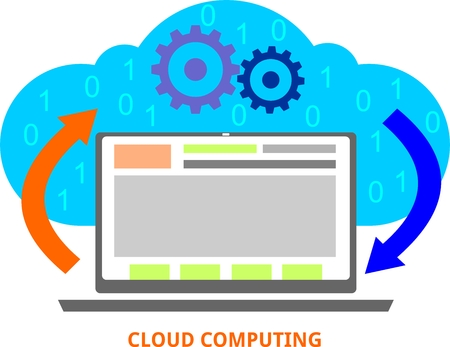 saas: An illustration showing a cloud computing concept