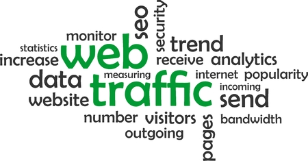 web traffic: A word cloud of web traffic related items