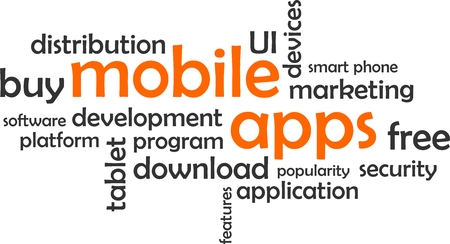 word cloud: A word cloud of mobile apps related items