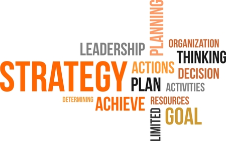 determining: A word cloud of strategy related items