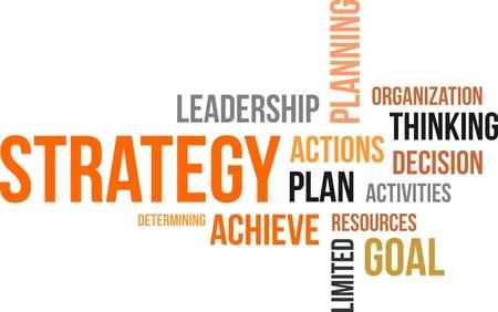 pensamiento estrategico: Una nube de palabras de artículos de estrategia relacionados