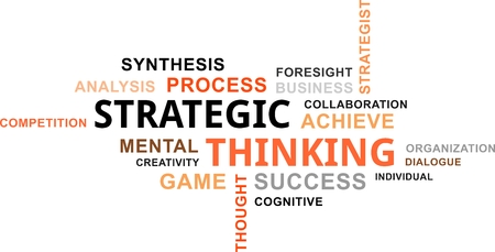 A word cloud of strategic thinking related items