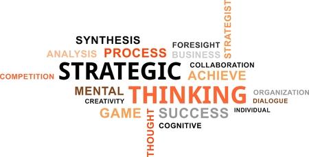 pensamiento estrategico: Una nube de palabras de objetos de pensamiento relacionadas estratégicos