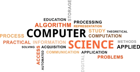 computation: A word cloud of computer science related items