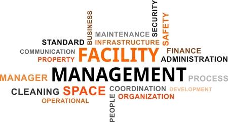 Eine Wortwolke des Facility Managements verwandte Artikel Illustration