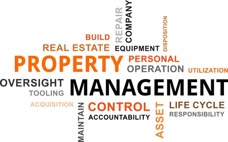disposition: A word cloud of property management related items Illustration