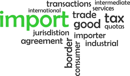 A word cloud of import related items
