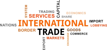 A word cloud of international trade related items